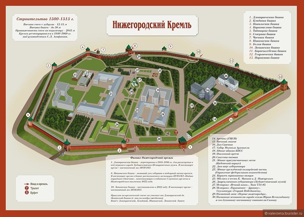 Нижегородский Кремль